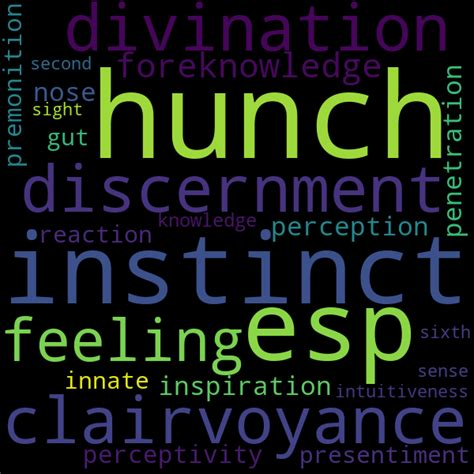 14 Synonyms for « intuition
