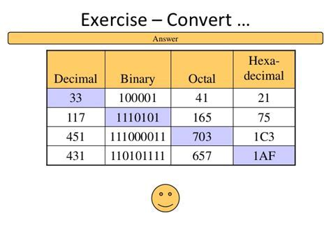 1000000 to decimal — decimal from signed 2's complement: 10