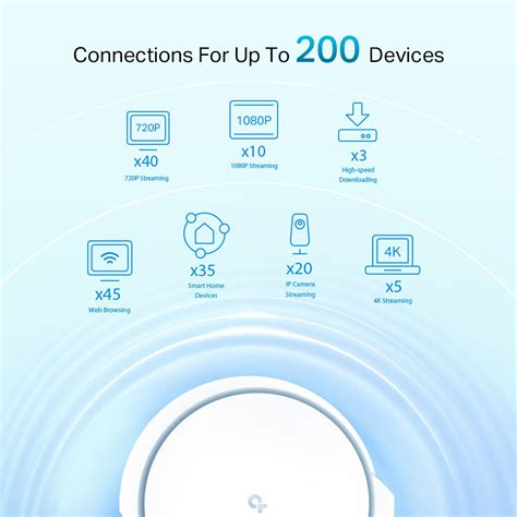 Deco X5700 | AX5700 Whole Home Mesh Wi-Fi System | TP-Link