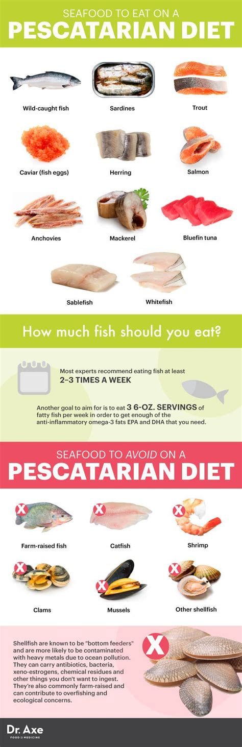 Pescatarian seafood to eat - Dr