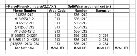Parsing Telephone Numbers