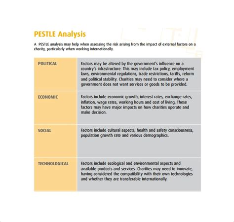 Sample PESTLE Analysis Template - 10+ Free Documents in PDF