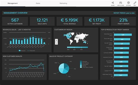 Excel Dashboard Software - Easily Build Advanced Dashboards