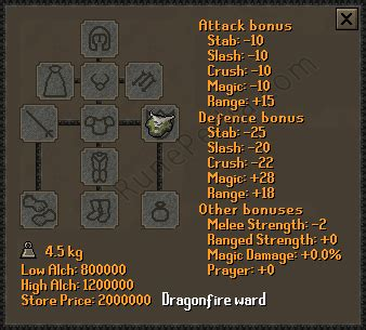 Dragonfire ward OSRS: Item stats, price & other
