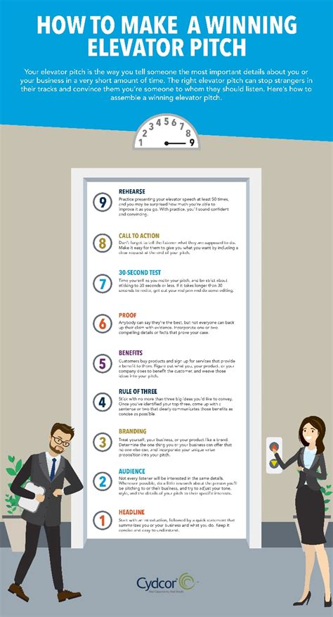 How to Make a Winning Elevator Pitch